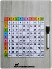TABLICZKA MNOŻENIA Tabela bazowa + 6 plansz (2)