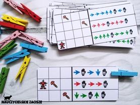 kodowanie, klamerkowy zestaw, klamerkowe zadania dla dzieci, programowanie, roboty, matematyka